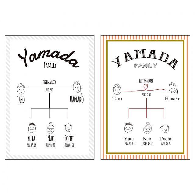 Lounge,オリジナルデザイン,子供と暮らす,家系図,DIY,アート,RC愛知,RC名古屋,ポスター,タイポグラフィー,ポスター自作,ポスターのある部屋 saki74aの部屋