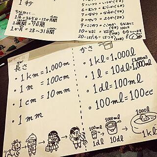 バス/トイレ/母の愛/ポスター/おまけ/ハンドメイドのインテリア実例 - 2016-10-20 23:52:16